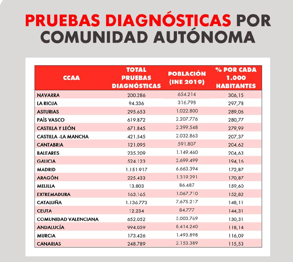 200820-pruebas-diagnósticas-